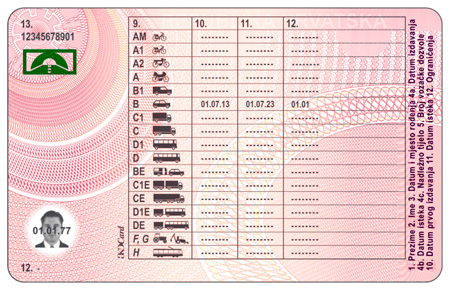 Motorcycle License Usa For Foreigners