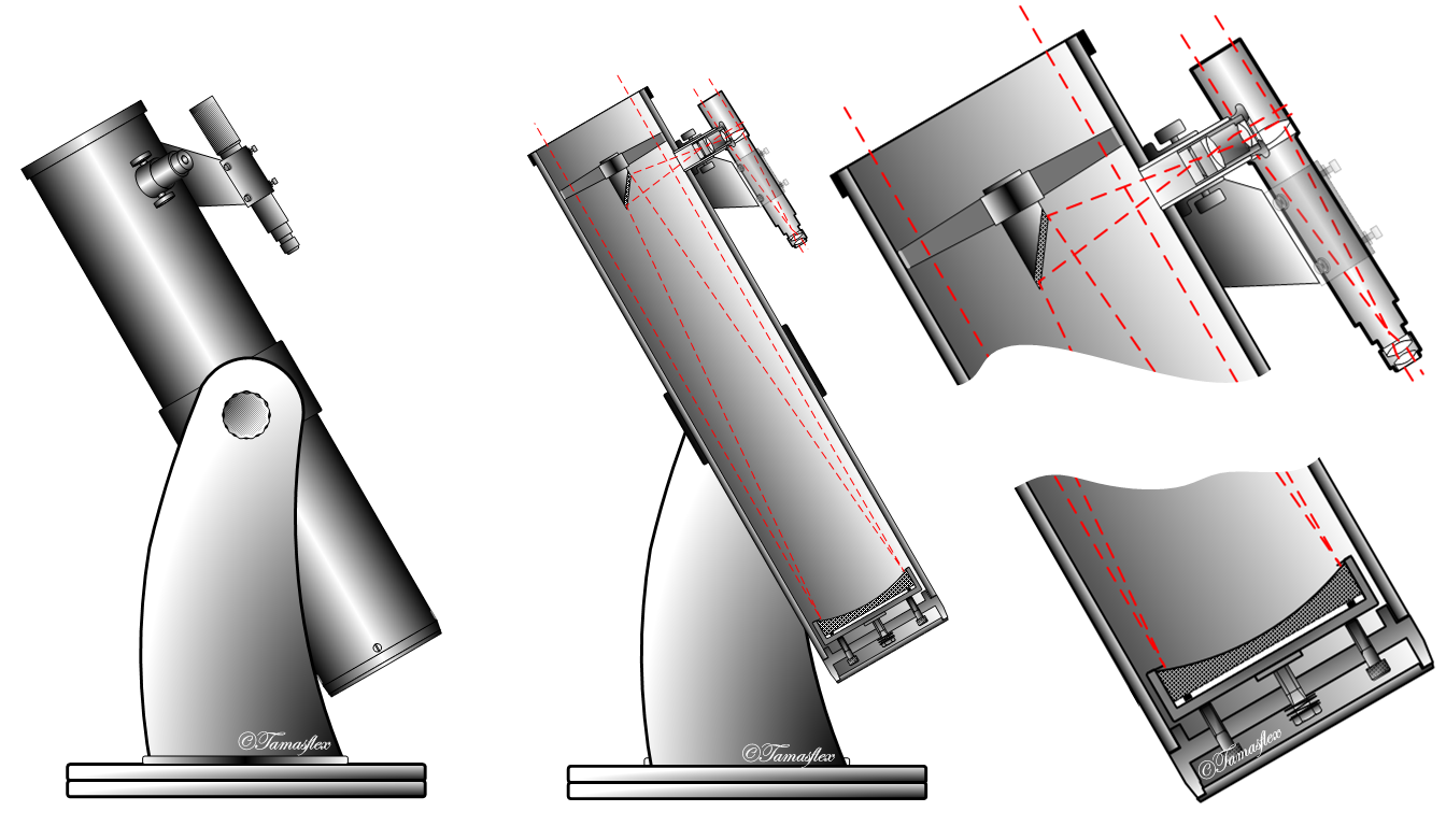 file dobsonian telescopes wikimedia commons. Black Bedroom Furniture Sets. Home Design Ideas