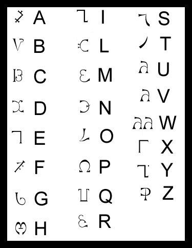 Enochian_alphabet.jpg