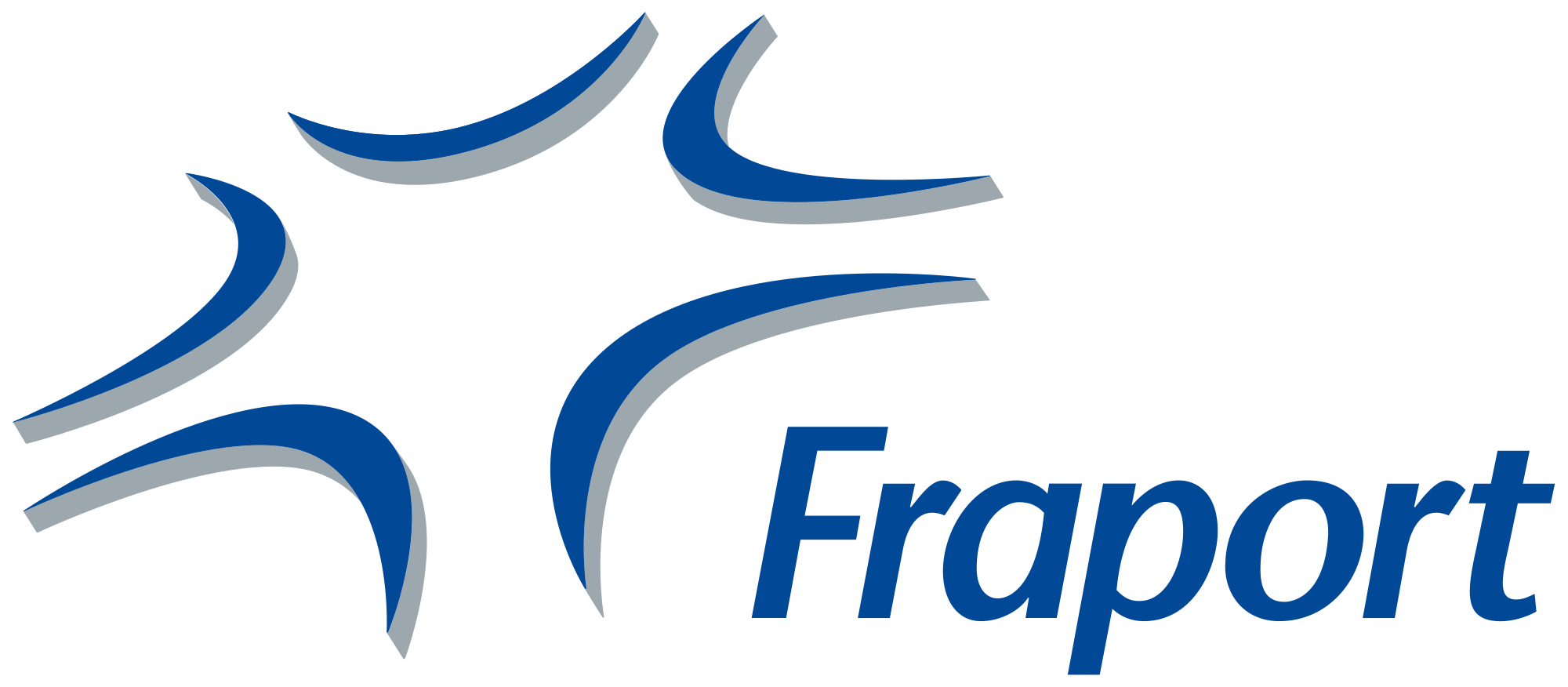 Image result for fraport