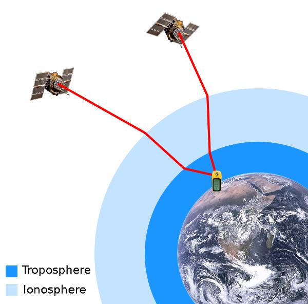 Atmosphärenstörung von GPS-Signalen in der Ionaosphäre