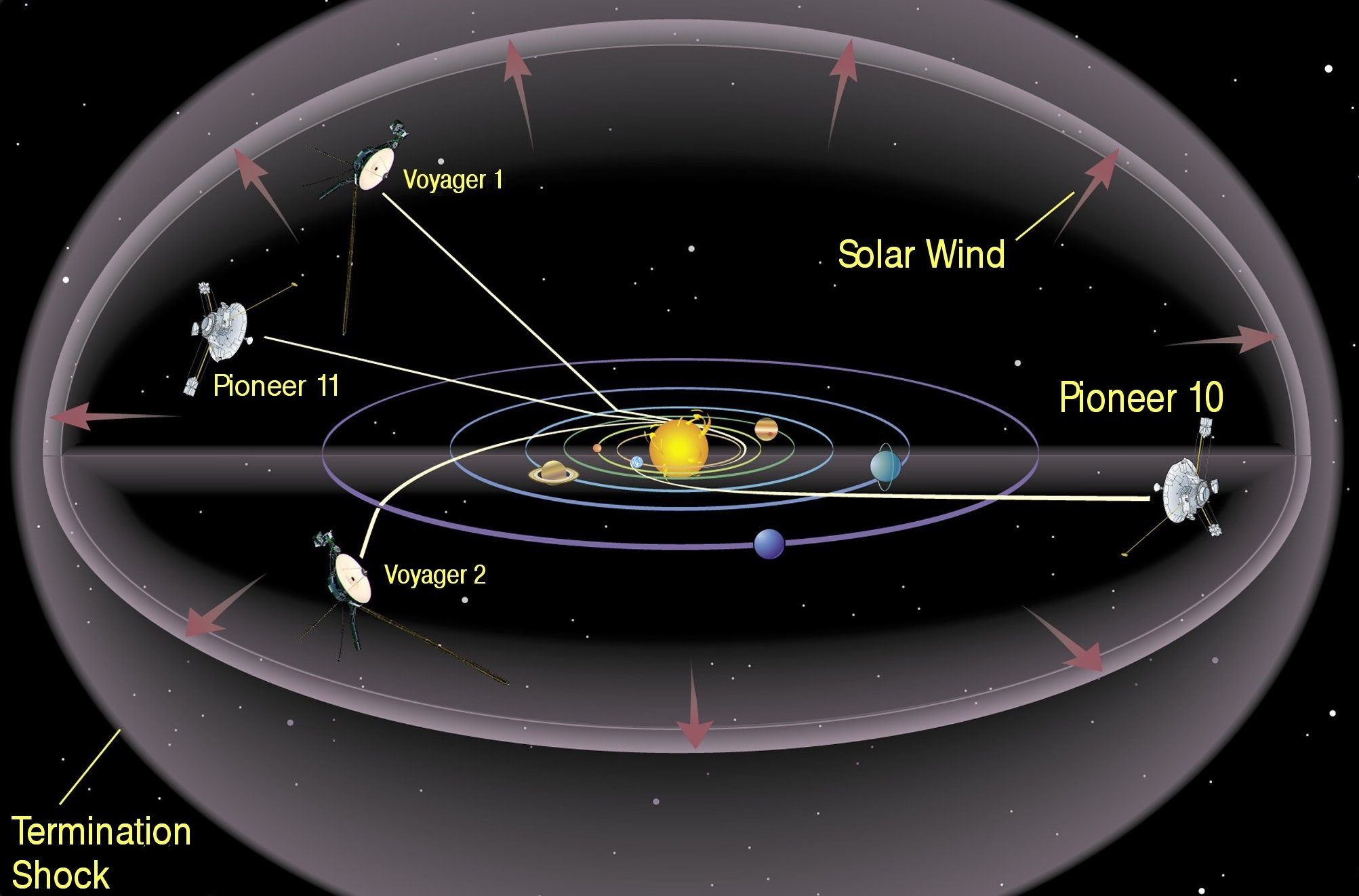 Image result for nasa missions beyond solar system