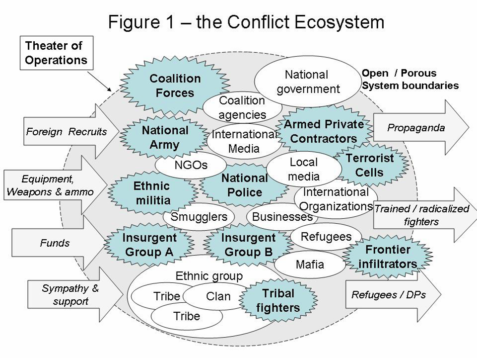 view horizontale kooperation als markteintrittsstrategie im internationalen marketing