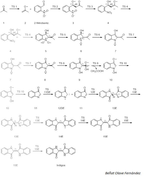 File:Mecanismo de síntesis de Baeyer-Drewsen por Beñat Olave png