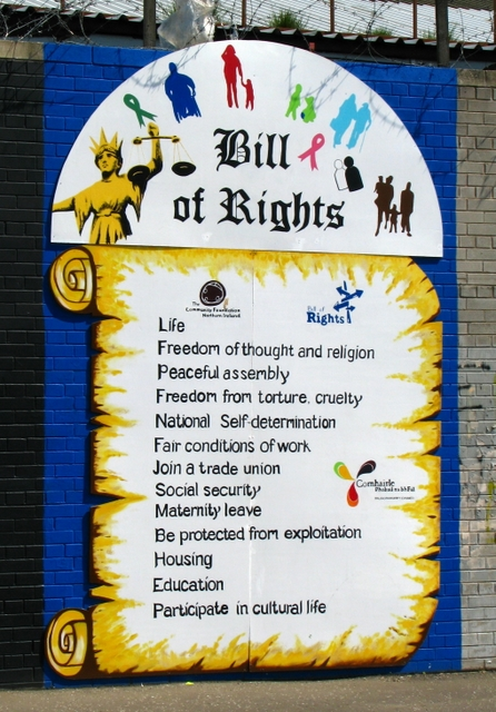 rights