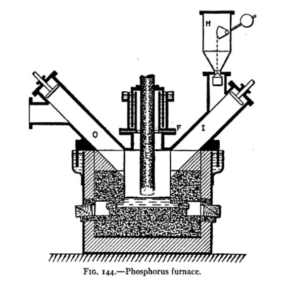 File:Phosphorus Furnace by G.C. Landis.jpg