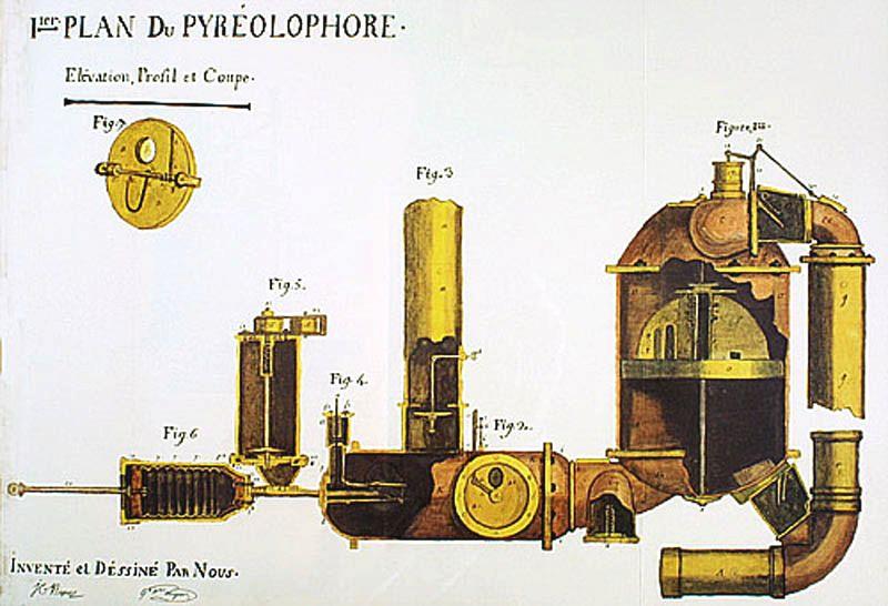 pyr u00e9olophore wikipedia combustion engine illustration