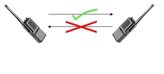 Simplex communication - Wikipedia