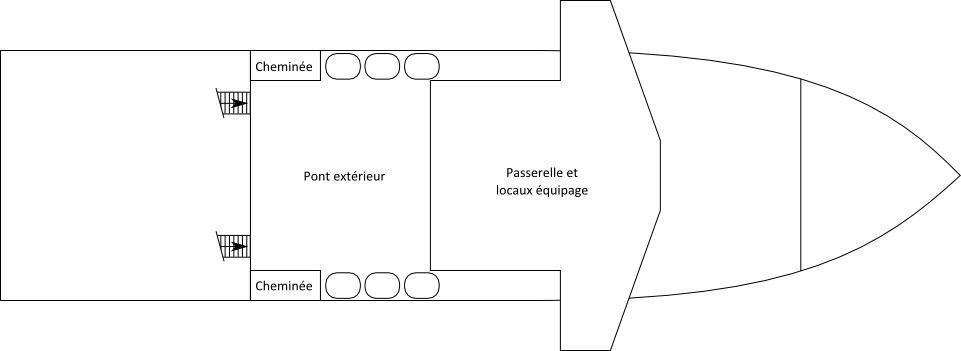 pont elevateur