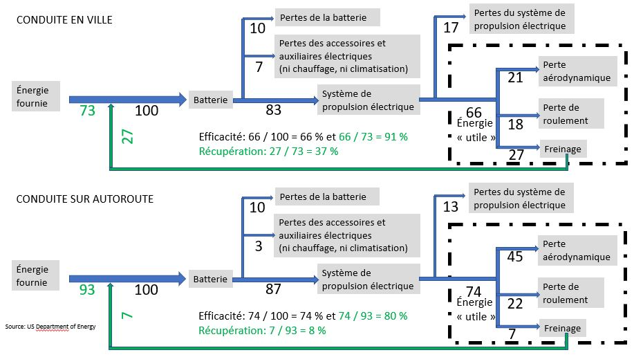 %C3%89quilibres_avec_r%C3%A9cup%C3%A9ration.jpg