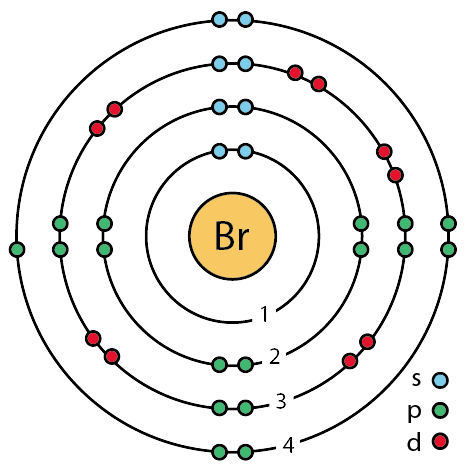 File:35 bromine (Br) enhanced Bohr model.png - Wikimedia ...