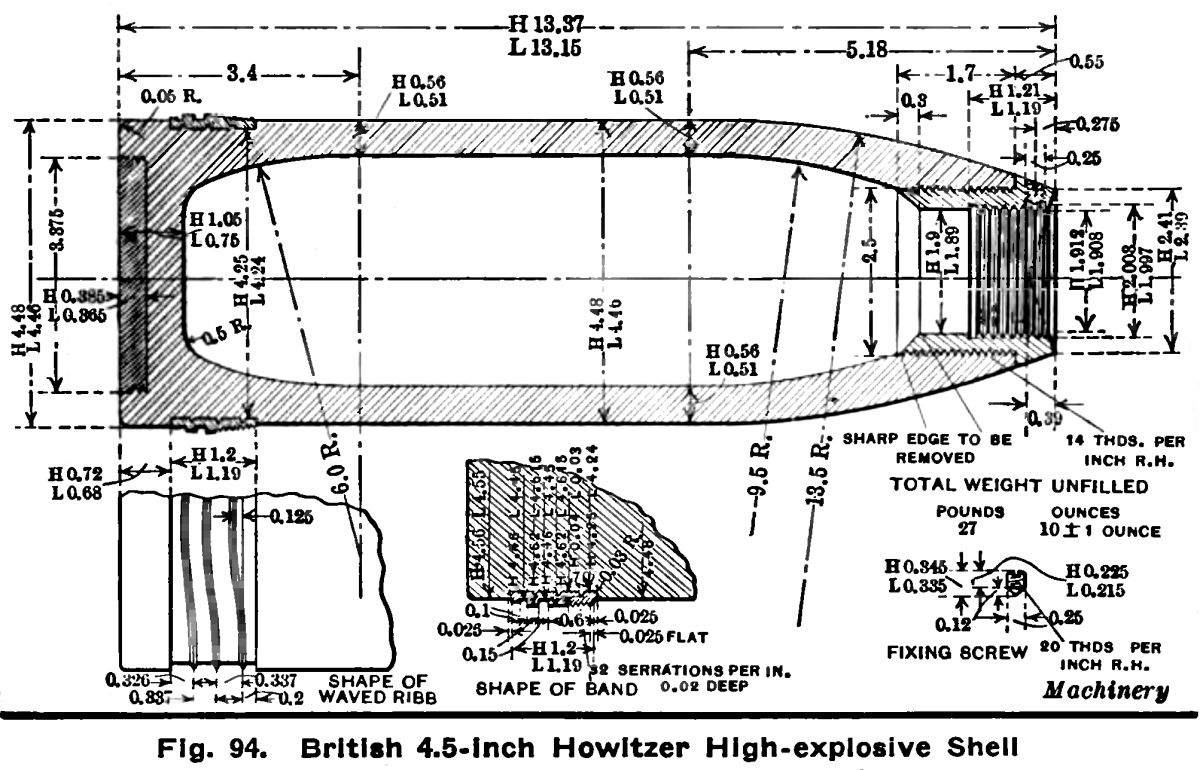 File:4.5inchHowitzerHEShellDiagram.jpg - Wikipedia