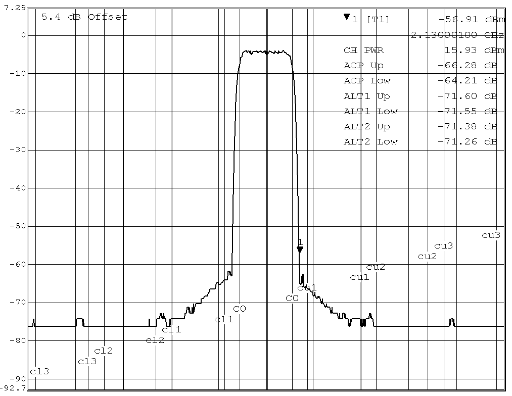 Analizador de espectro 100 Leds (Vumetro)