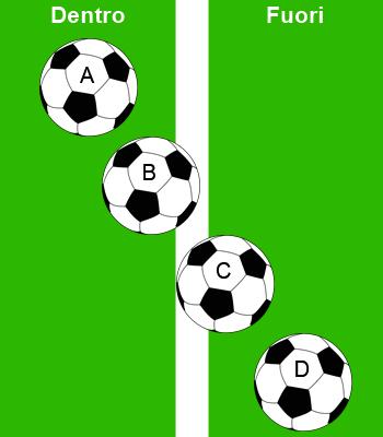 Pallone in gioco