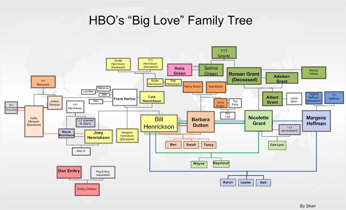 the large family tree