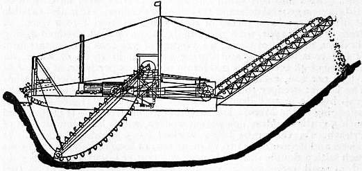 Bucket - ladder dredgers
