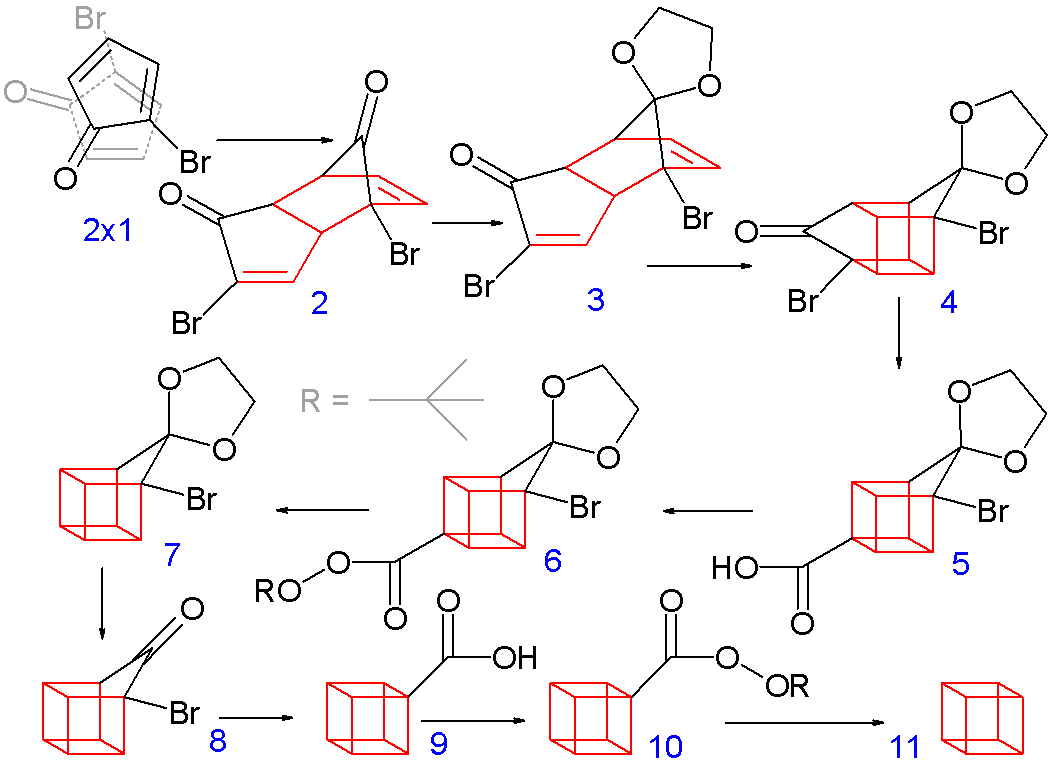 sythesis of n Answer to in the gabriel synthesis of primary amines, n-potassiophthalimide is  used as a source of the nitrogen atom complete the.