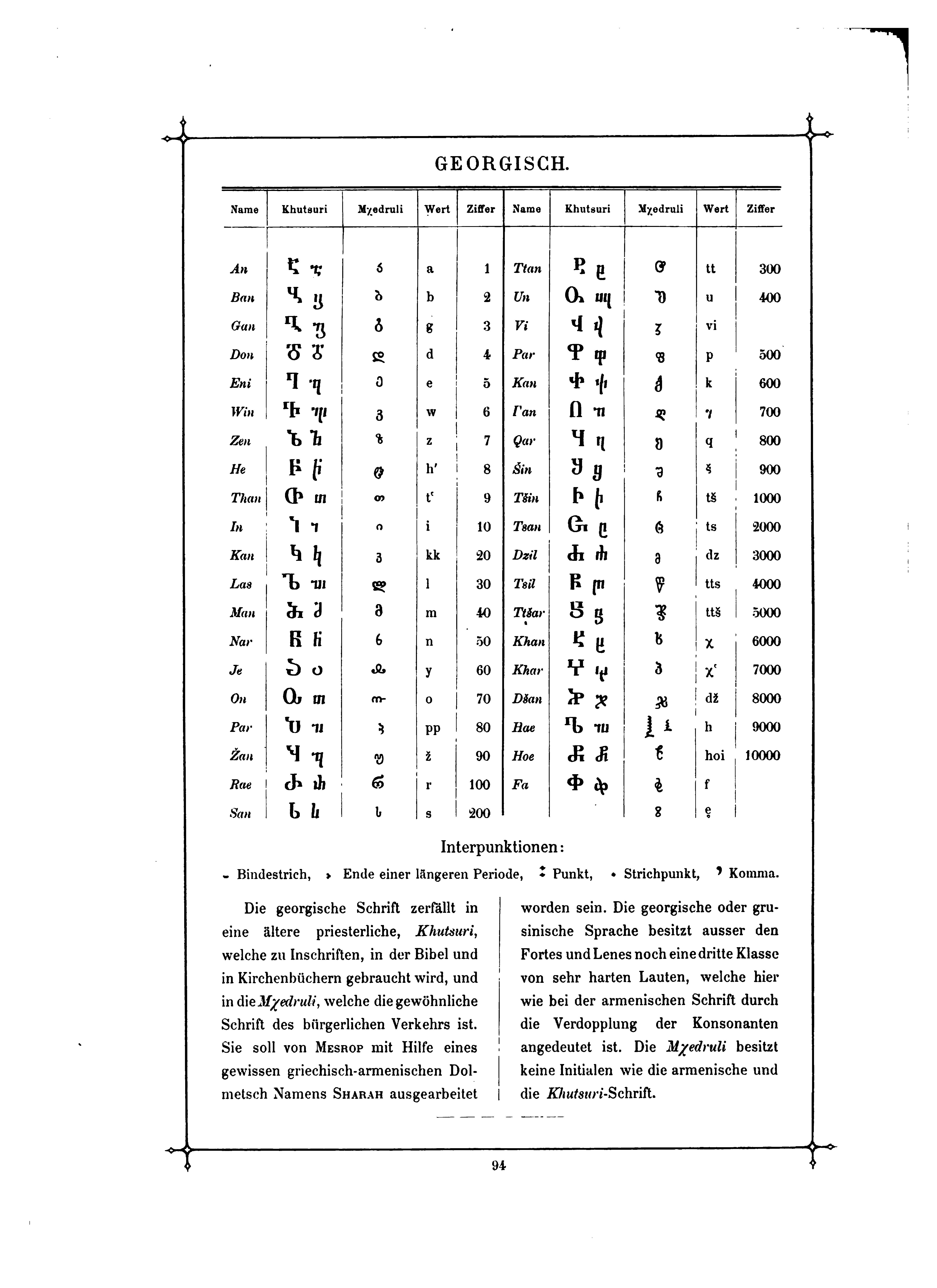Das_Buch_der_Schrift_(Faulmann)_109.jpg