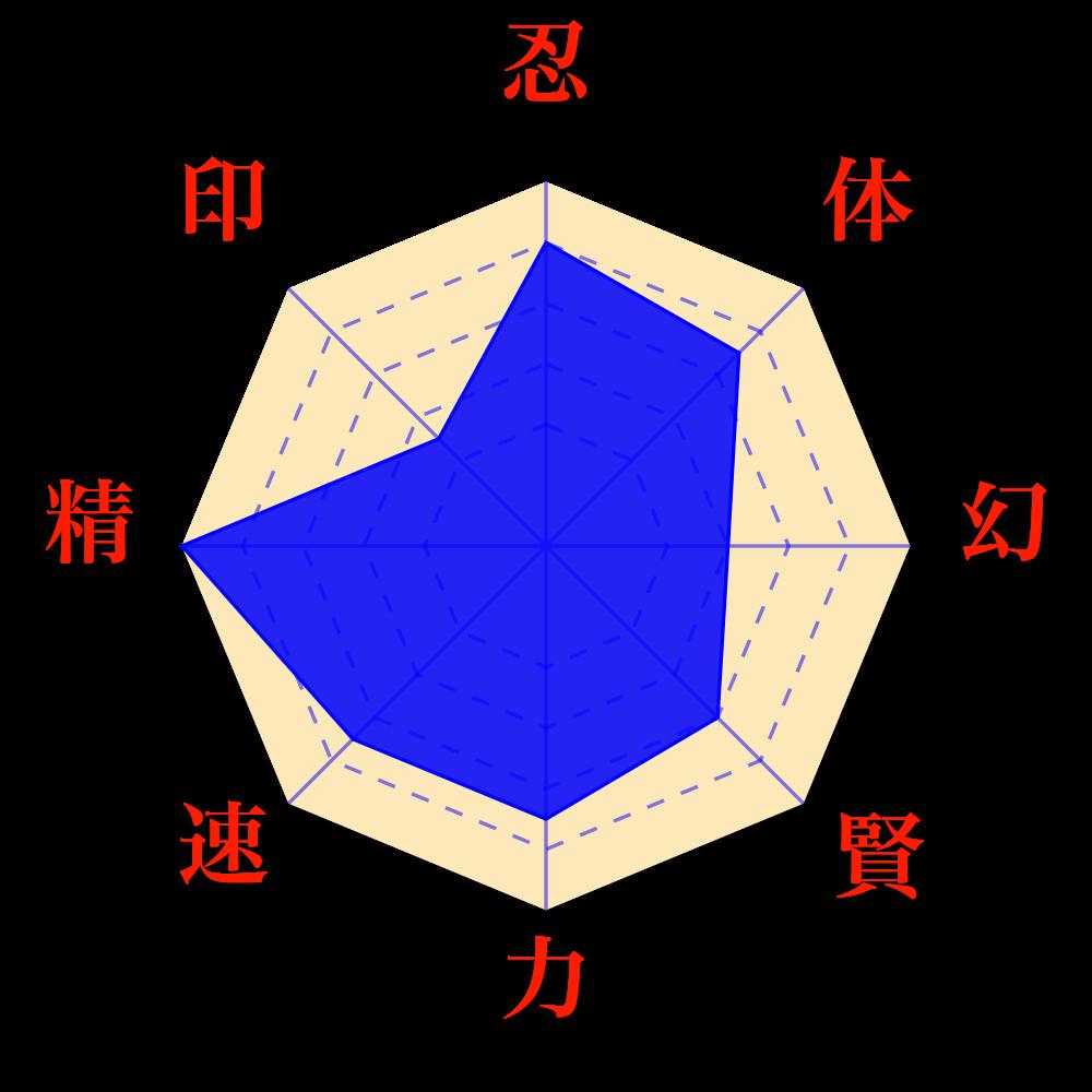 file naruto naruto diag 3 png wikimedia commons rh commons wikimedia org