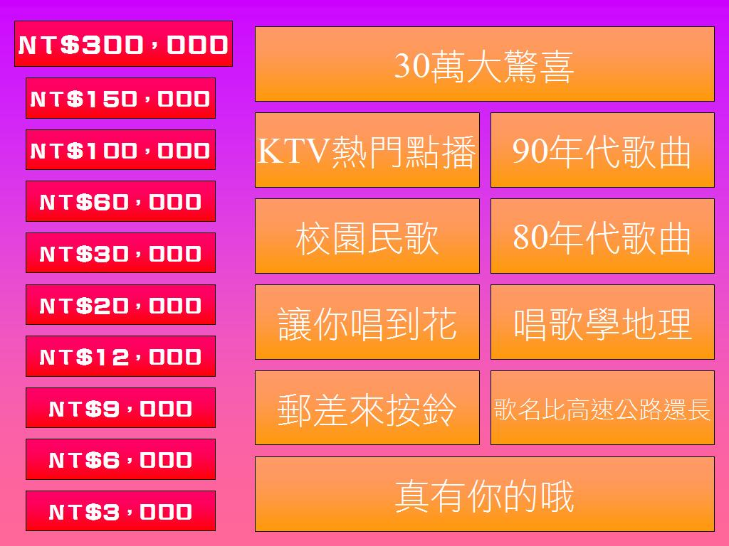 file questions frame of the million star tv show jpg file questions frame of the million star tv show jpg