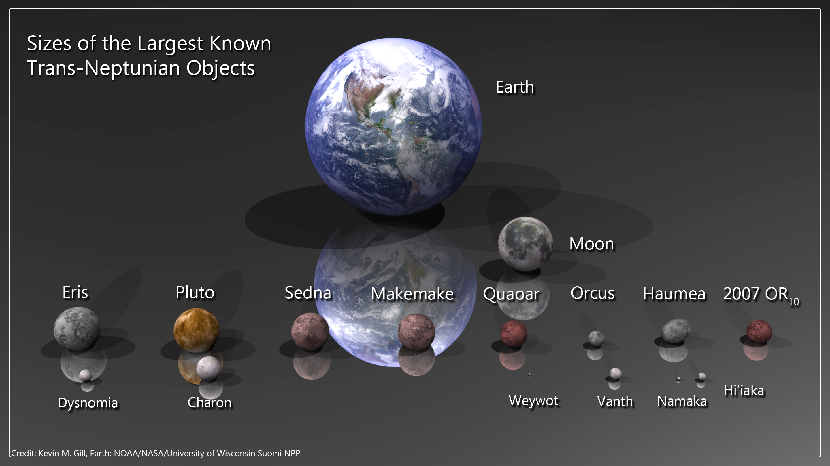dwarf planets and their locations - photo #29