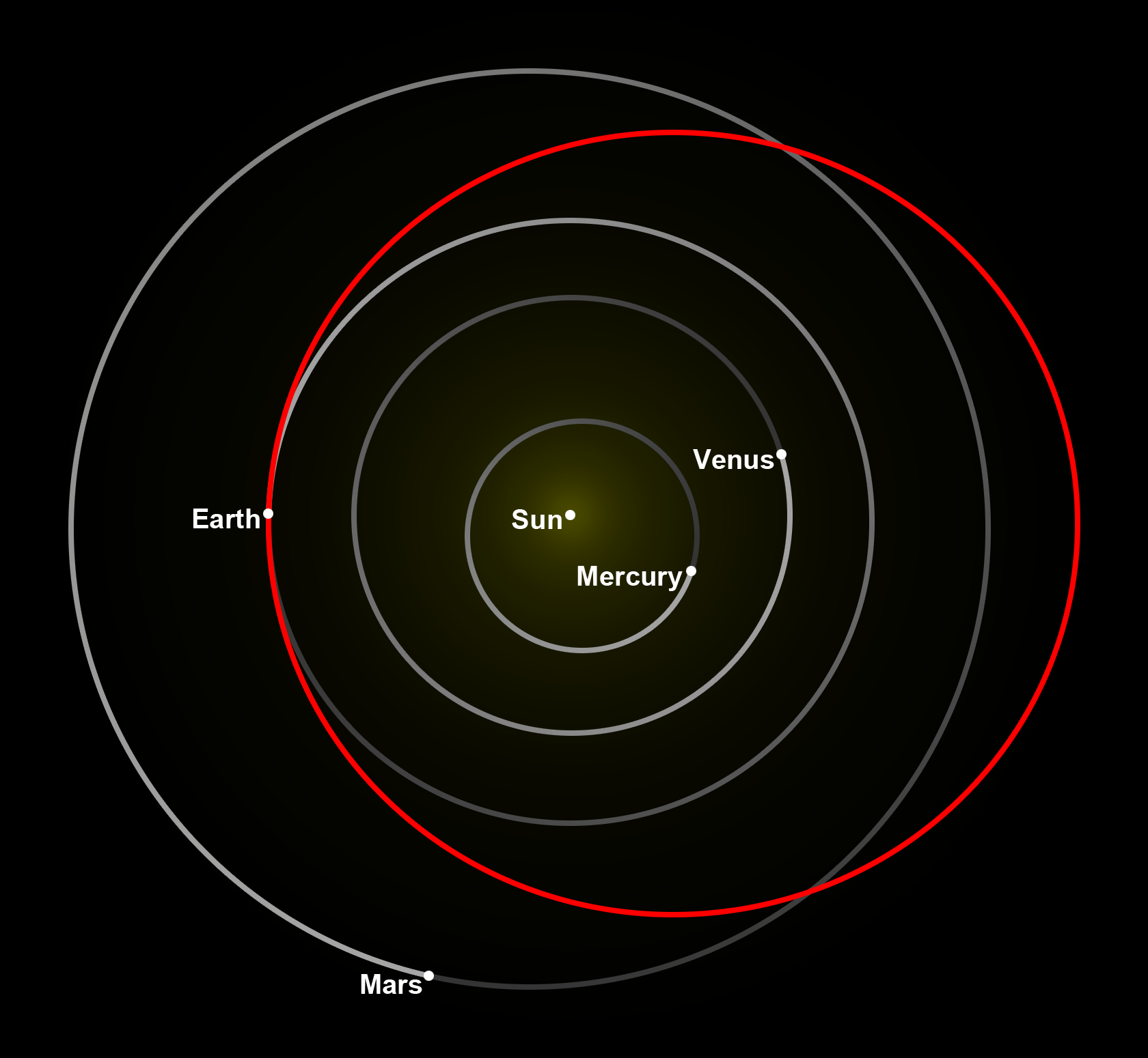 File Tesla Roadster Orbital Diagram Png Wikimedia Commons
