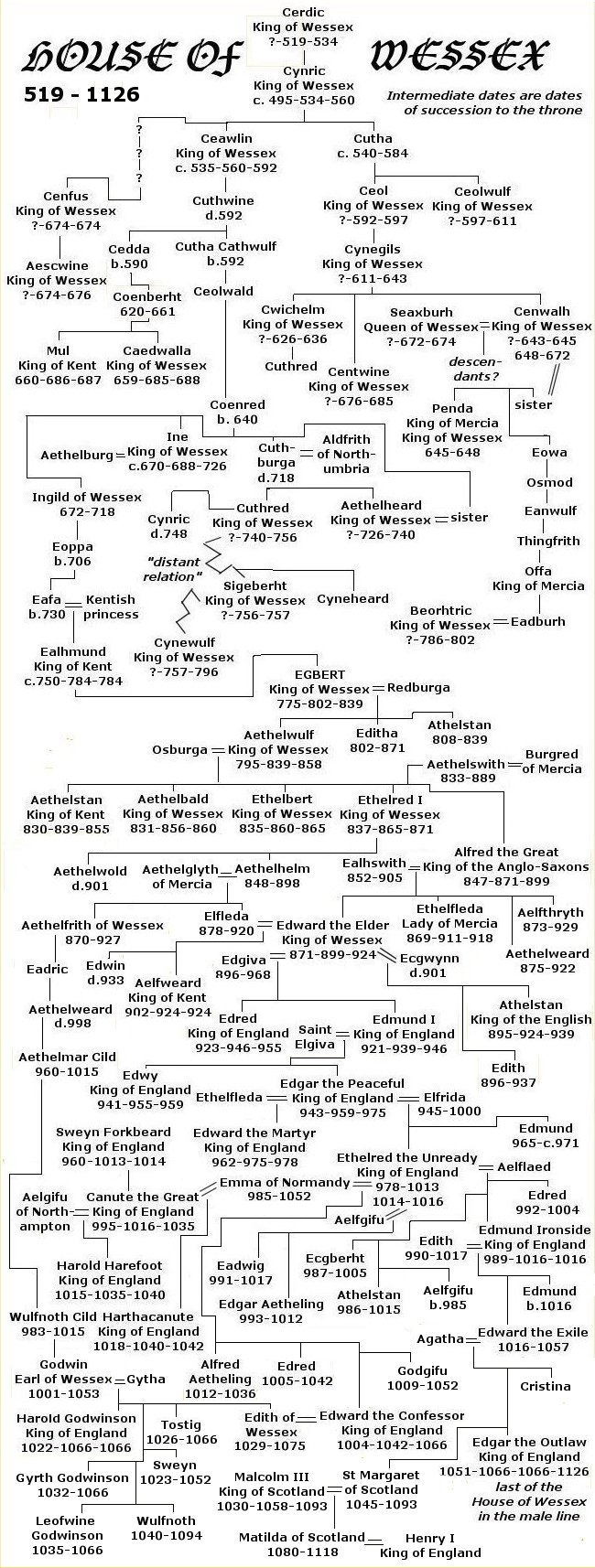 Wessex family tree.jpg
