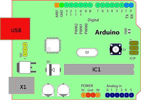 File:Arduino board viquipedia.png