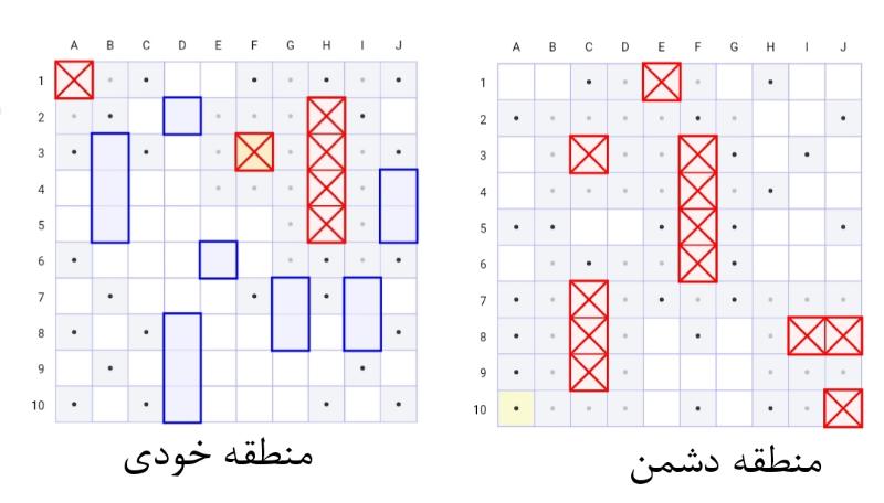 ویکی پدیا نحوه  زدن بازی کشتیهای جنگی - ویکیپدیا، دانشنامهٔ آزاد