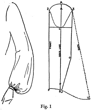 File Bishops sleeve on drawing long skirt