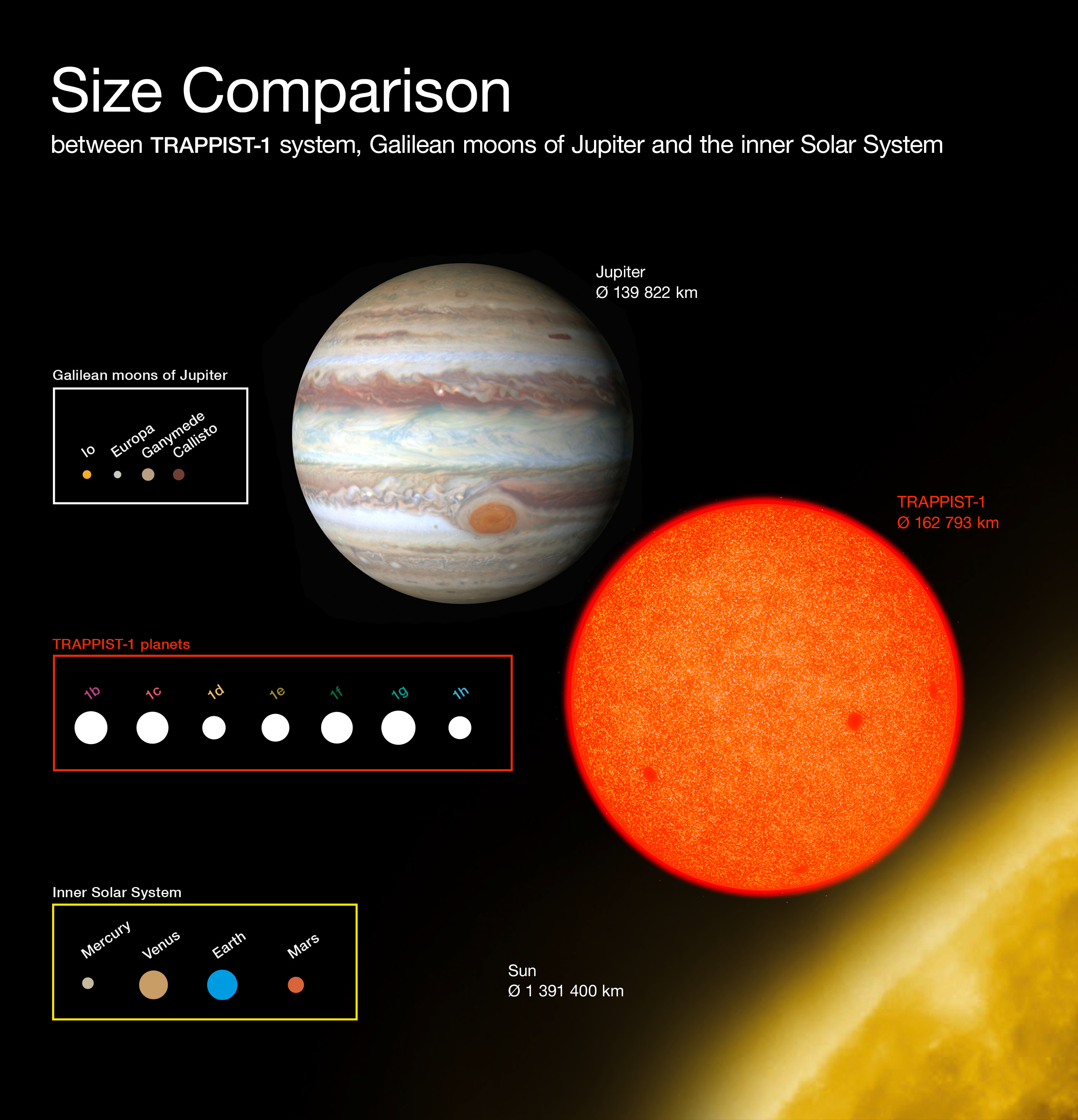 habitable moons in the solar system - HD 1280×1329