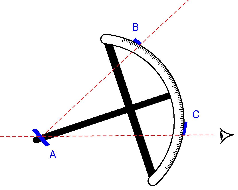 cross bow