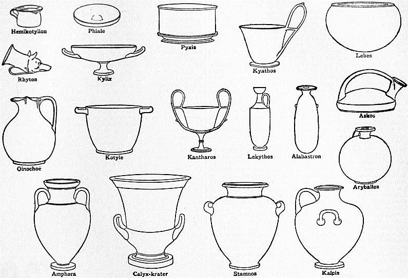 EB1911 Ceramics Fig. 15.—Shapes of Greek Vases.jpg