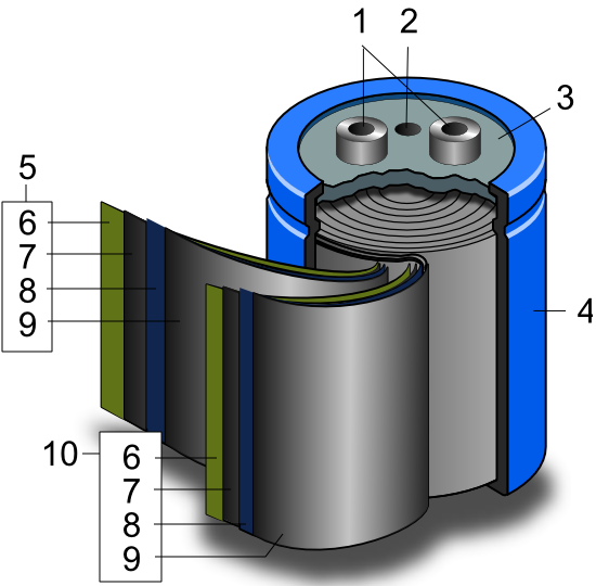 Electric_double-layer_capacitor_(Activat