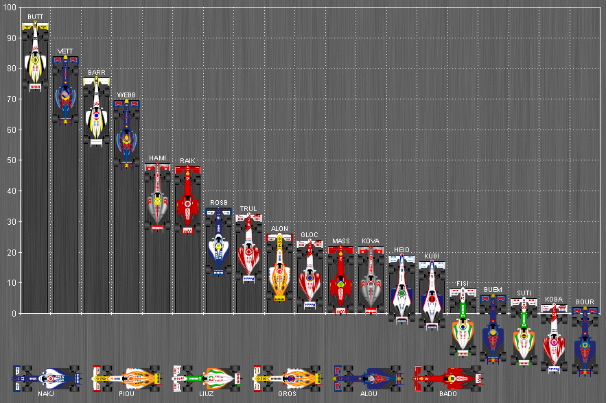 Formel 1 Vm 2009 Wikipedia
