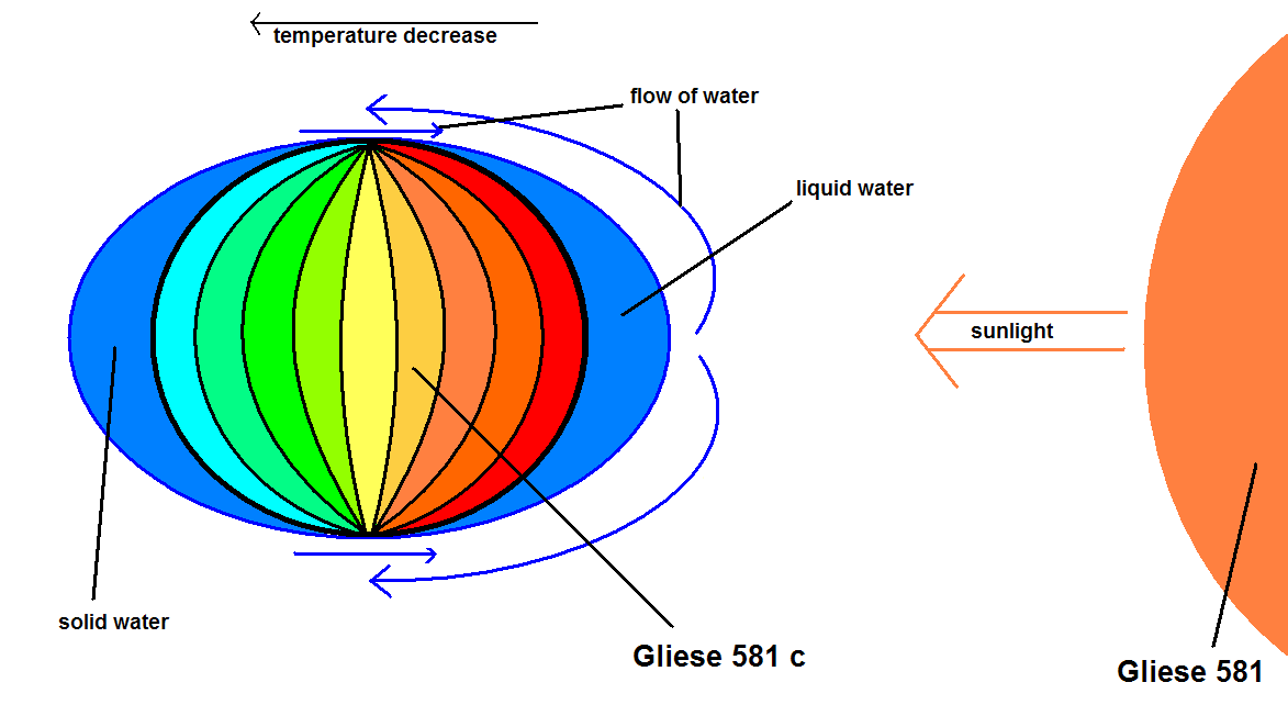 gliese 581 c info - photo #45