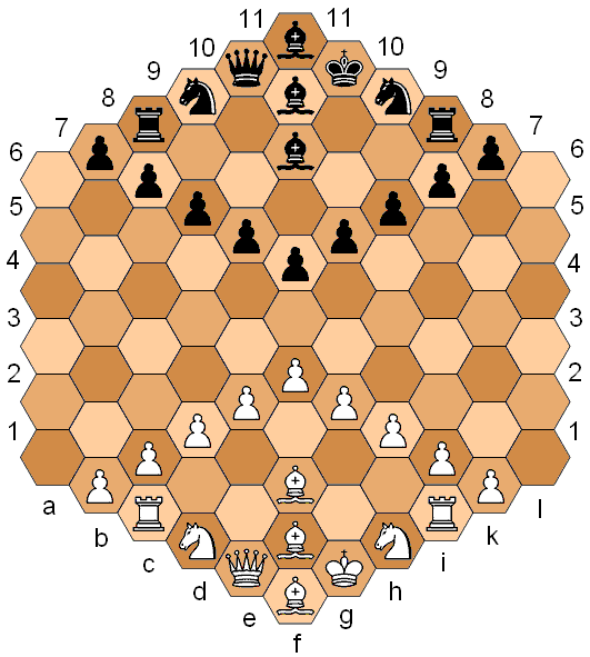 https://upload.wikimedia.org/wikipedia/commons/7/7e/Glinski_Chess_Setup.png