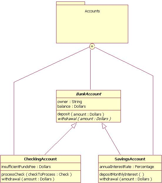 how to create user defined packages in java