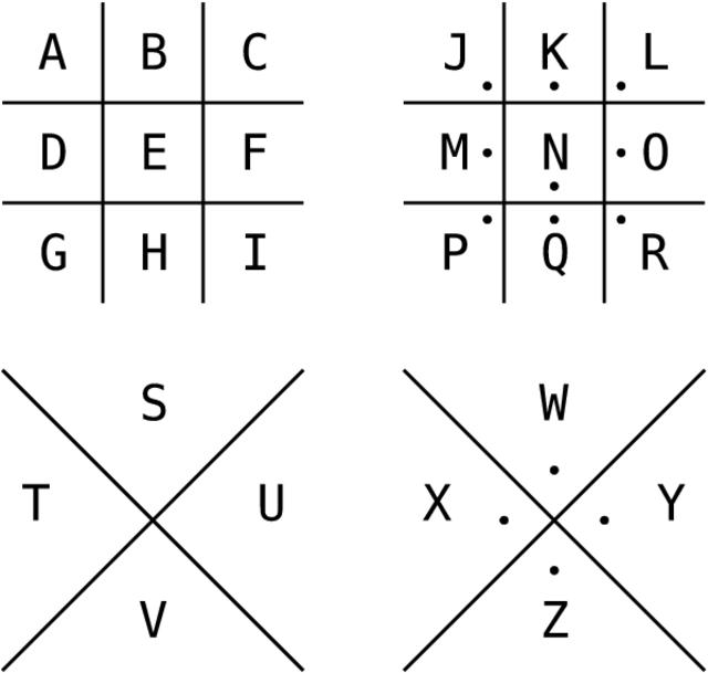 Image result for pigpen cipher