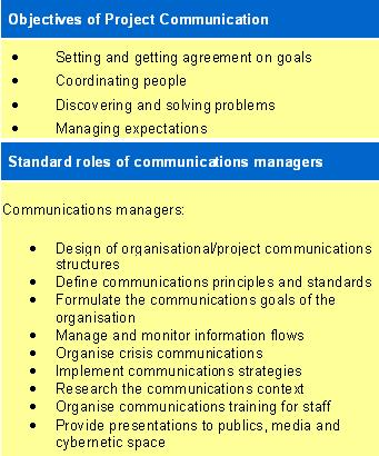 Project Communication Objectives