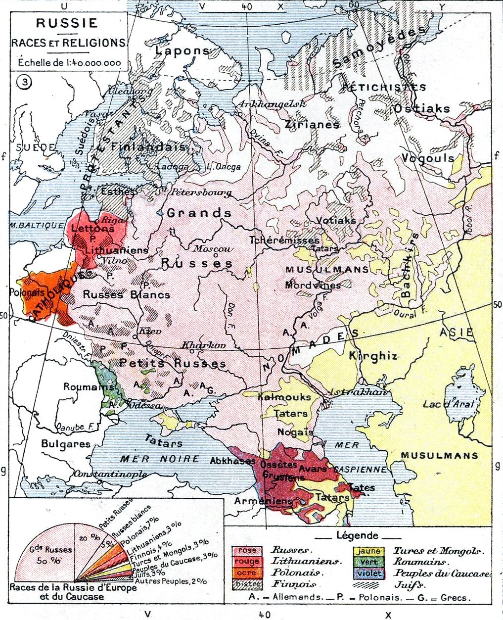 Russian Empire Included All Territories