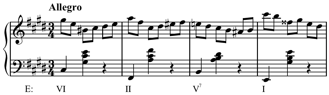 Secondary Chord Wikipedia