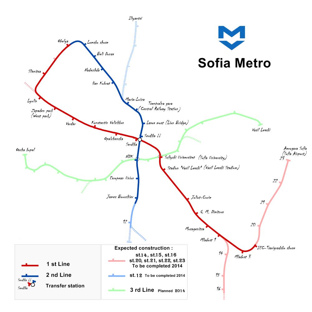 Sofia Subway Map