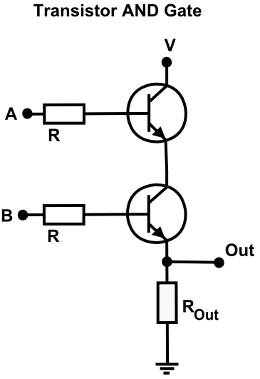 Logical AND gate using transistors.