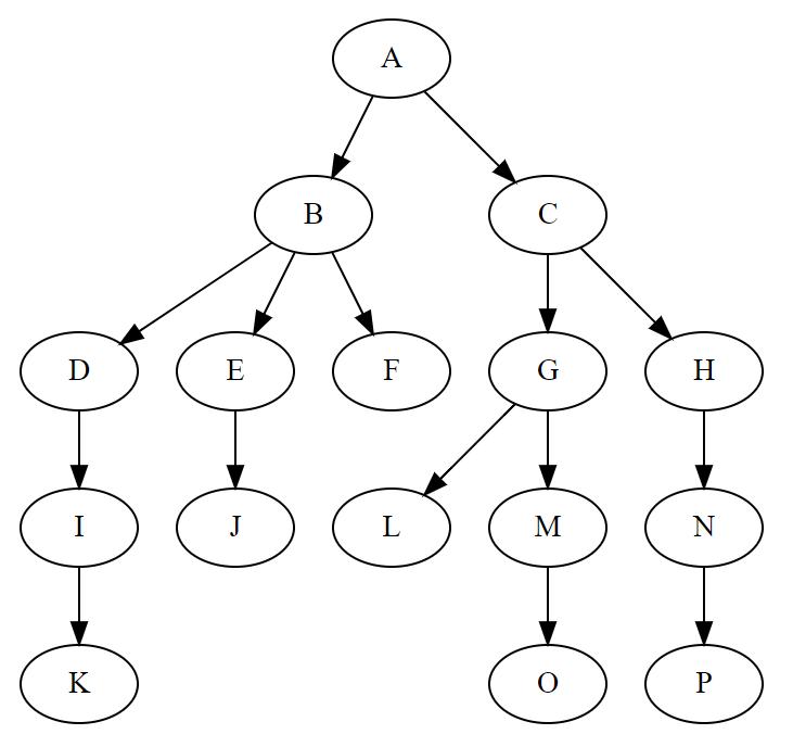 树 - 图1