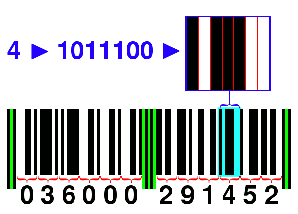 http://upload.wikimedia.org/wikipedia/commons/7/7e/UPC_EANUCC-12_barcode.png