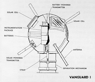 Vanguard 1 satellite sketch.jpg
