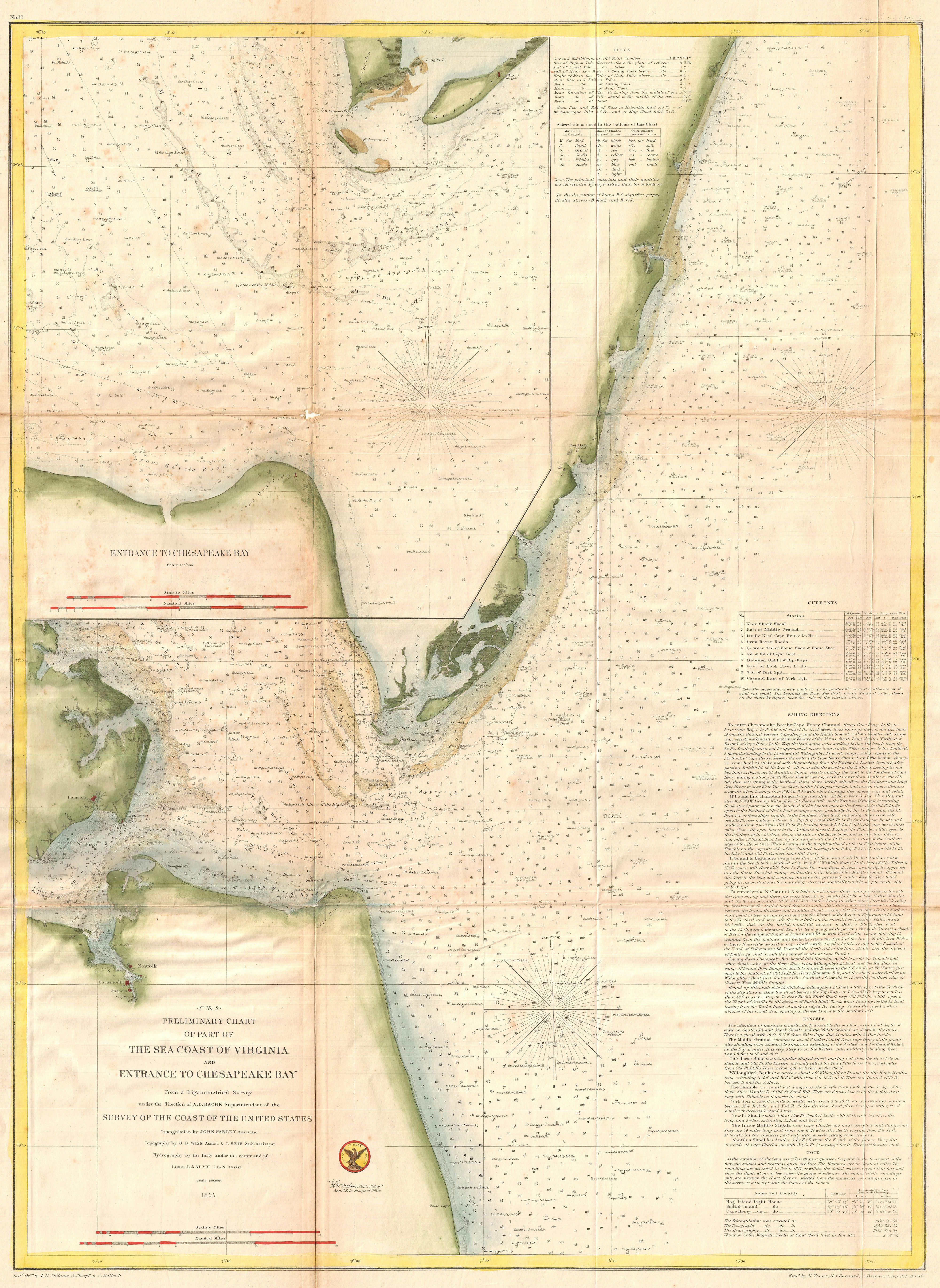 File1855 US Coast Survey Map of the Chesapeake Bay Entrance