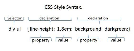 syntaxe css