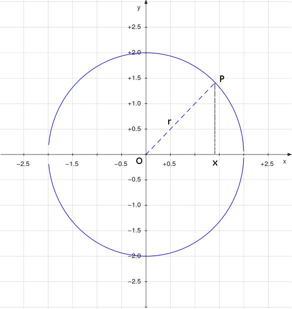 Circunferencia.png